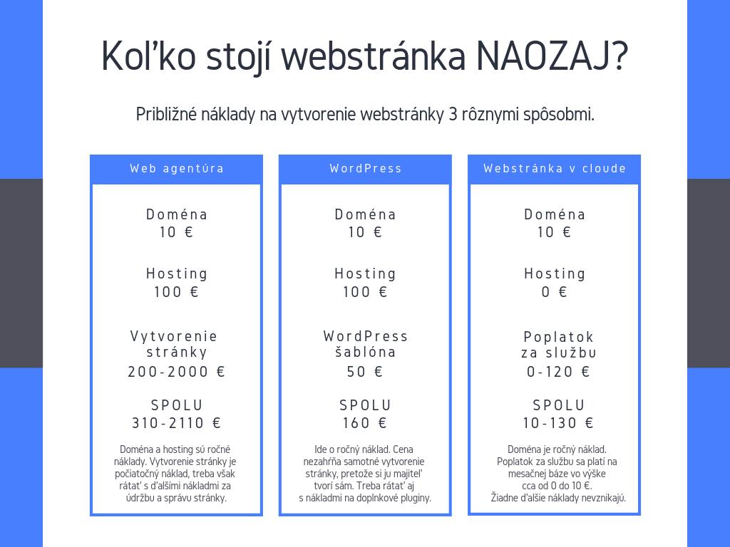 Tvorba web stranok - cena a rocne naklady